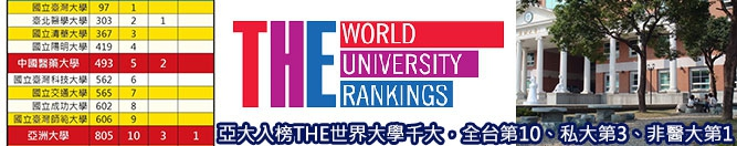 2021 THE world univ ranking